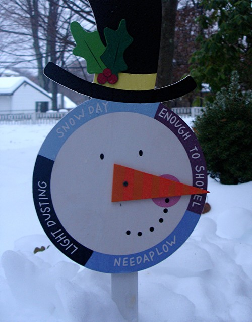 Snowman_measurement